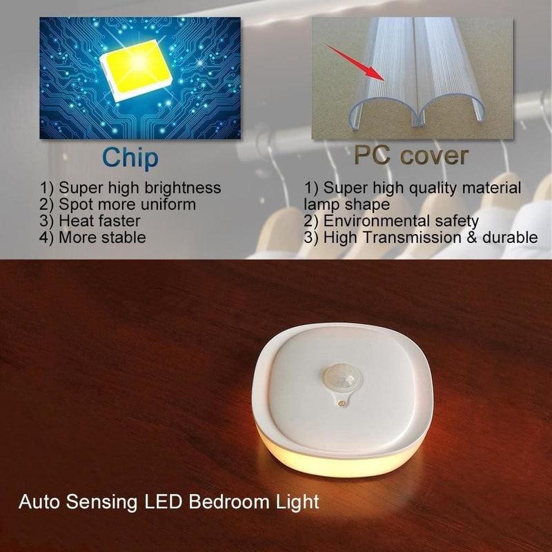 Battery Operated Sensor Night Light Auto Sensing Wall for