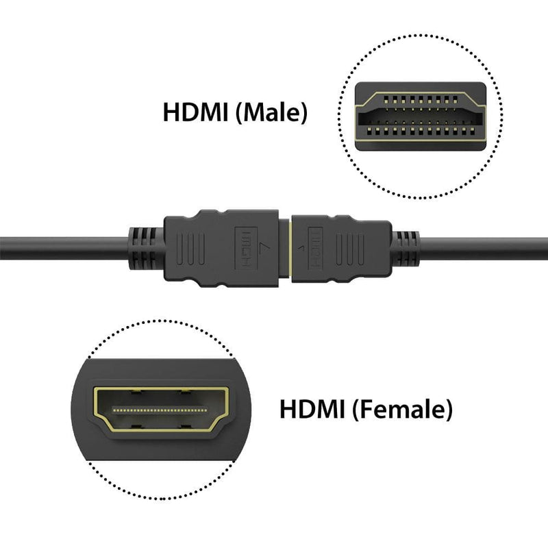 Simplecom Cah310 1.0m High Speed Hdmi Extension Cable
