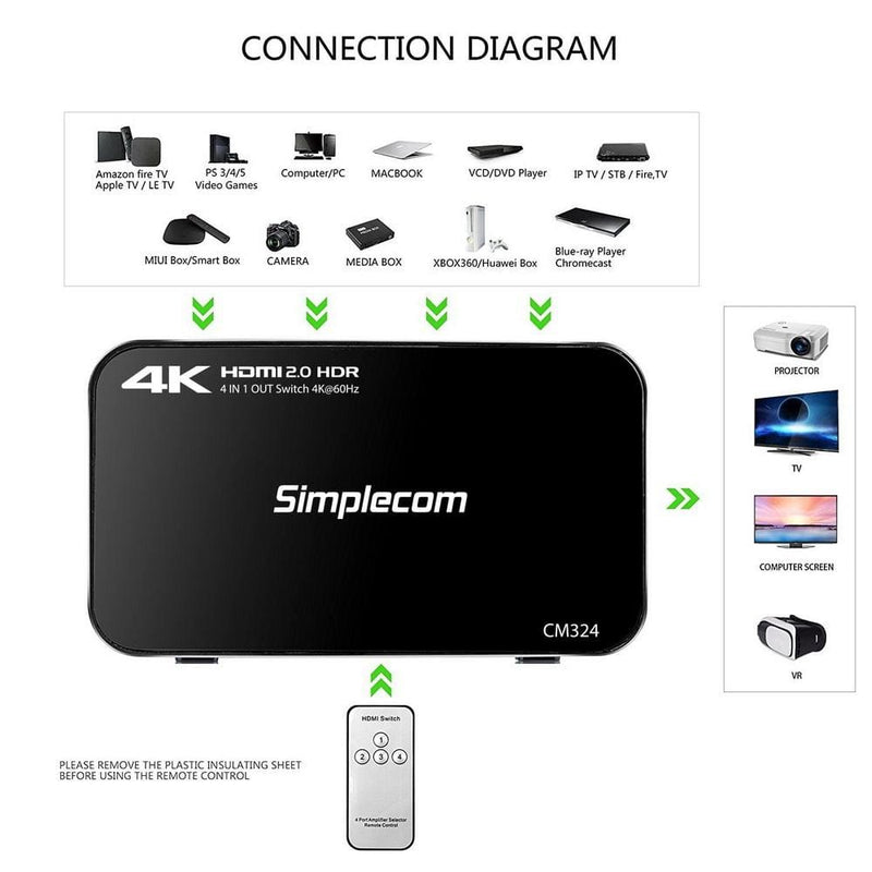 Simplecom Cm324 4 way Hdmi 2.0 Switch with Remote in 1 out